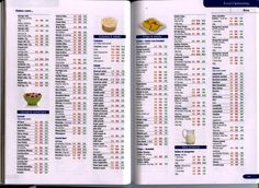 Slimming world food optimising book Slimming World Books, Slimming World Syns List, Slimming World Speed Food, Slimming World Recipes Syn Free, Slimming World Plan, Slimming Eats, Diet Meme, Diet Humor, Ketogenic Recipes