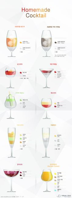 Alcohol Recipes, Wine Recipes, Real Food Recipes, Cooking Recipes, Yummy Food, Beer Cocktail Recipes, Alcoholic Drinks, Cocktails, Cafe Menu