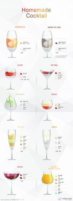 """[인포그래픽] 연말파티? 직접 만든 '칵테일'로 홈파티!  #cocktail / #Infographic"""" ⓒ 비주얼다이브 무단 복사·전재·재배포 금지"""