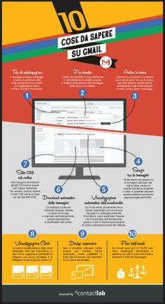Le dieci cose da sapere su Gmail [infografica]
