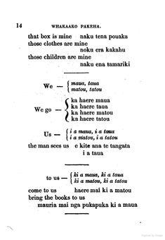 He pukapuka whakaako ki te reo Pakeha Maori Words, Decoding Strategies, Maori Designs, Matou, Sentence Structure, Maori Art, Classroom Language, Learning Spaces, School Resources