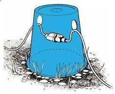OK, so now I know how to keep that RV/Camper power cord off the wet ground. Just get a kids sand bucket, and cut some holes. Brilliant! Camping Ideas, Camping Car, Used Camping Gear, Camping Supplies, Camping Stuff, Camping Essentials, Winter Camping Gear, Luxury Camping Tents, Camping Jokes