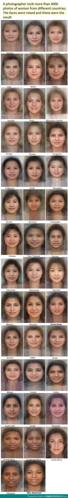 The average woman from each country...not so one in a million after all...