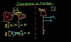 Time series vs cross sectional data