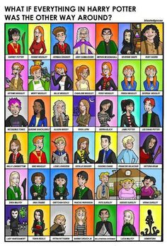 What if everything in Harry Potter were the other way around? Eww this is weird