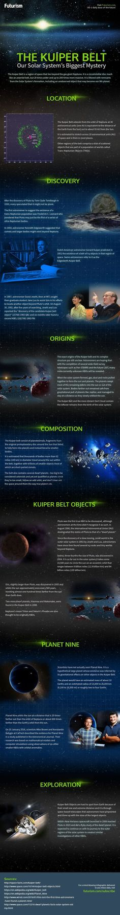 Meet the Kuiper Belt: One of Our Solar System's Biggest Mysteries