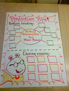 Anchor chart, reading chart, Arthur's Reading Race, prediction chart