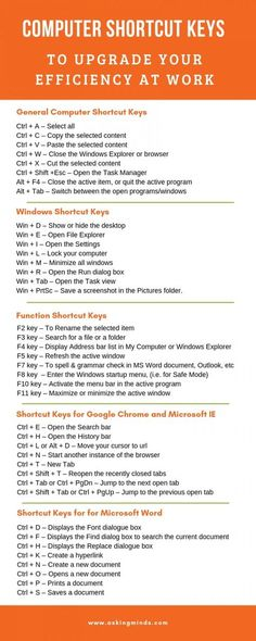101 Computer Shortcut keys to upgrade your efficiency at work - Asking Minds - - Computer shortcut keys help you to ease the work and ameliorate the working efficiency. They are mainly accessed by using Ctrl, Alt, Shift, and Win keys. Gaming Computer, Life Hacks Computer, Computer Lessons, Computer Basics, Computer Help, Computer Technology, Computer Science, Computer Keyboard, Futuristic Technology