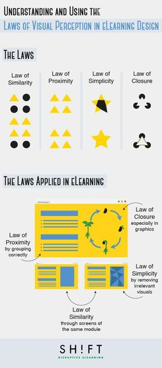 Visual Perception Laws in eLearning Design Infographic - http://elearninginfographics.com/visual-perception-laws-in-elearning-design-infographic/