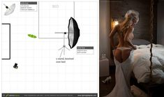 Infografía o Esquema de Iluminación – Lighting Infographics or schemes – Systèmes d'éclairage ou Infographies Iluminación # Flash schemes photography set up tip Photography Lessons, Flash Photography, Photoshop Photography, Light Photography, Photography Tutorials, Boudoir Photography, Studio Lighting Setups, Photo Studio Lighting, Photography Lighting Setup