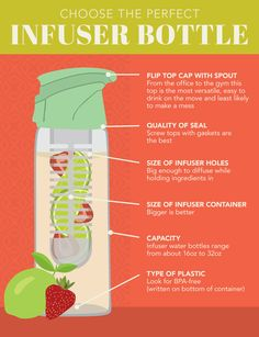 choose the perfect infuser bottle