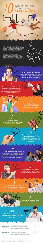 10 coisas que você talvez não saiba sobre o consumidor