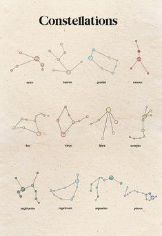 Zodiac Symbols, Zodiac Art, Moon Zodiac, Aquarius Astrology, Moon Symbols, Sagittarius Astrology, Zodiac Horoscope, Mini Tattoos, Small Tattoos