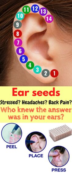 Stressed? Headaches? Back Pain? Who knew the answer was in your ears?