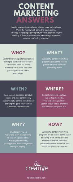 Content Marketing Costs to Help You Budget Wisely | Social Media Today http://www.buzzblend.com Veja aqui nesta página em http://publicidademarketing.com/ferramentas-de-marketing/ uma lista das melhores #ferramentasdemarketing online para profissionais de publicidade usarem de forma eficaz e rentável.