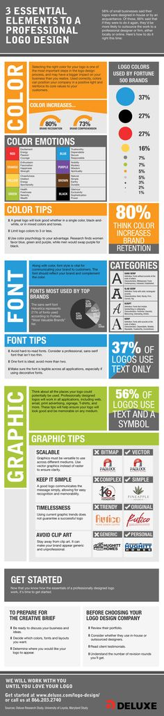[Infographic] Three Essential Elements to a Professional Logo Design