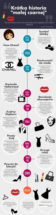 history of black dress #blackdress #audreyhepburn #fashion