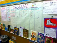 Fairy Tales checklist:   title, once upon a time, enchanted setting, good vs. evil, learned lesson, happily ever after?