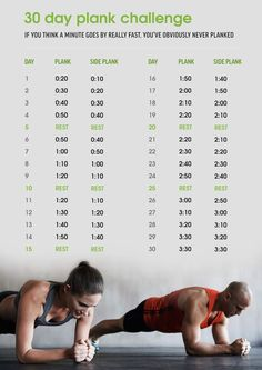 If you think a minute goes by really fast, you've obviously never PLANKED...  Join 30 DAY PLANK CHALLENGE to strengthen your CORE in under a month! Simply print out the plan and perform the exercises listed for each day. #planking #30daychallenge #fitnesschallenge #coreworkout #coreexercise #strongcore #abworkout #sixpack #plankchallenge #muffintop #bellyfat