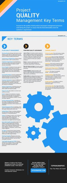 Here a concise graphic of Project Quality Management key terms, fifth PMBOK Knowledge Area you need to know for your PMP Certification Exam. Project Management Certification, Program Management, Change Management, Business Management, Risk Management, Pmp Exam Prep, 6 Sigma, Agile Software Development, Project Management Professional