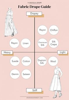 A Pair & A Spare | A Guide to Fabric Drape