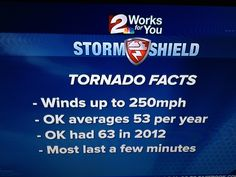 Moving into season again. Oklahoma Tornado, It Works, Facts, Nailed It, Knowledge