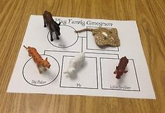 Play Family Genogram Activity (Gil)