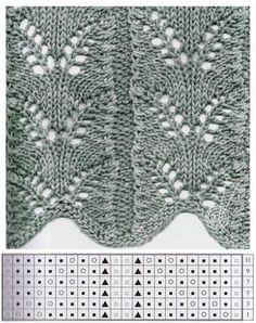 lace knitting Magnolia A Lace Granny Square Free Crochet Pattern Lace Knitting Stitches, Lace Knitting Patterns, Knitting Charts, Lace Patterns, Free Knitting, Baby Knitting, Stitch Patterns, Knitting Machine, Vintage Knitting