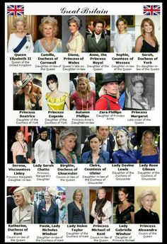 The women of the Royal House of Windsor. George Vi, Prince And Princess, Princess Of Wales, Lady Diana, Duke And Duchess, Duchess Of Cambridge, Eugenie Of York, British Royal Families, Casa Real