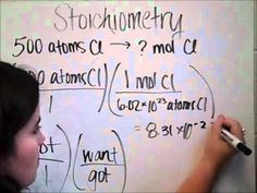 Stoichiometry Basics