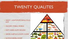 Ayurveda Organization of Food Qualities Needed According To Unique Body Types  This is the basic way in Ayurveda that food is organized according to its qual