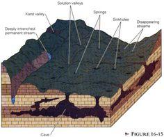 groundwater08.jpg (480×401)