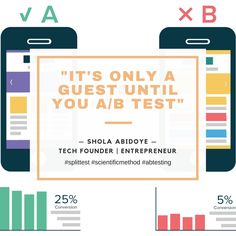Ab Testing, Scientific Method, 30 Years, Entrepreneur
