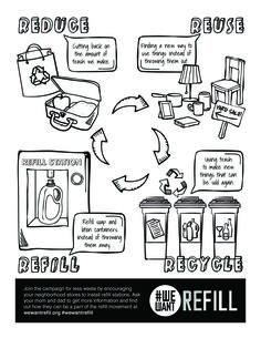 Free downloadable coloring page. Reduce, reuse, refill, recycle