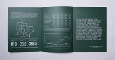 2011 Concho Resources Annual Report - Graphis