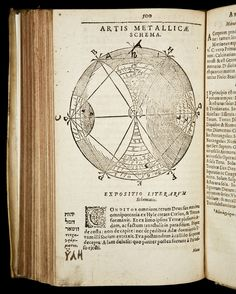 Theatrum Chemicum (1652) was one of the most extensively used and referenced sources of Carl Gustav Jung's works on the psychological interpretation of alchemy