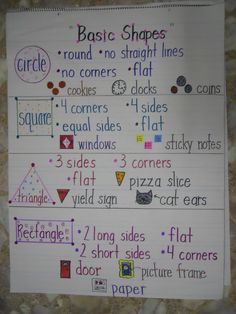 "2D shapes poster - and I would add ""quadrilateral"" to the square and rectangle words."