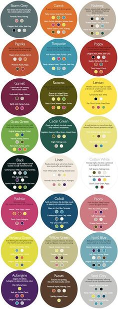 We just love this nifty Fermob furniture color guide! #fermobfurniture #colors: