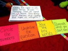 Using the CUBE strategy for solving word problems