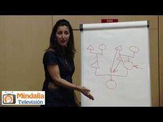 El árbol transgeneracional, por Marta Salvat PARTE 2 - YouTube