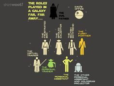 Roles Played in a Galaxy Far, Far Away for $18