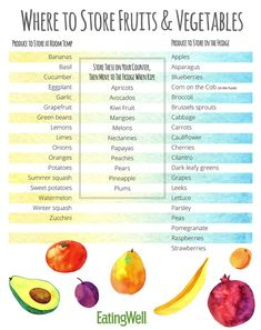 The Best Way to Store Fruits and Veggies is part of Veggie diet - Use this handy chart to help you know where and how to store your produce, what fruits and vegetables can be stored together, and which ones you should keep apart to keep them from spoiling Nutrition Education, Nutrition Day, Nutrition Classes, Nutrition Store, Nutrition Poster, Nutrition Quotes, Holistic Nutrition, Nutrition Guide, Yogurt Nutrition