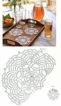 serweta / szydełko / filet na Stylowi.Irish crochet lace motifs patterns More More - Salvabrani This Pin was discovered by Sto Today we have one more very special crochet project for you and one more crochet tutorial for this amazing doily - Salvabr Crochet Coaster Pattern, Crochet Doily Diagram, Crochet Square Patterns, Crochet Doily Patterns, Crochet Mandala, Crochet Chart, Crochet Squares, Thread Crochet, Crochet Flowers