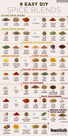 9 Easy DIY Spice Ble