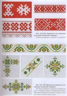 Русская вышивка, кружева
