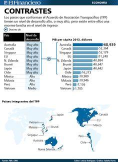 Acuerdo de Asociación Transpacífico (TPP) 1 de octubre 2013