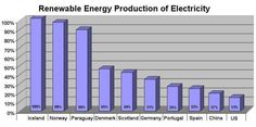 Renewable Energy Momentum Has Passed The Tipping Point | CleanTechnica