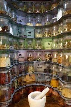 Periodic Table of Spices Rack