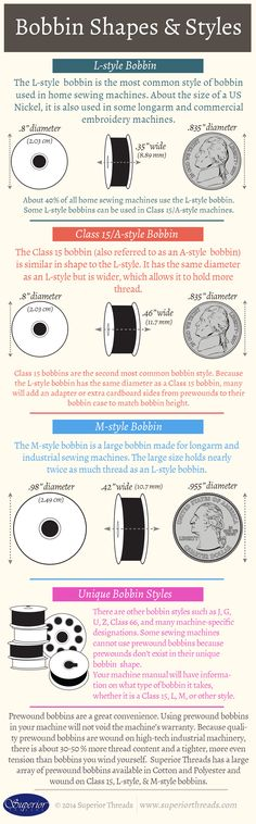 Learn about Sewing Machine Bobbins