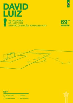 David Luiz vs Colombia Giclee Print by Rincks on Etsy